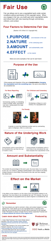 fairuse-infographic
